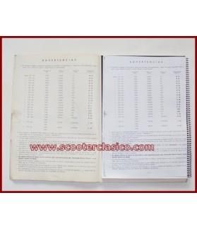 libro-despiece-general-v53-v64