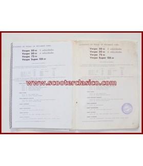 libro-de-despiece-vespa-50-75-y-super